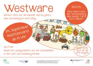 Read more about the article Westware